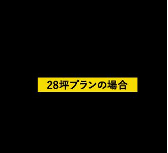 自由設計全部コミコミ28坪プランの場合1338万円(税別)